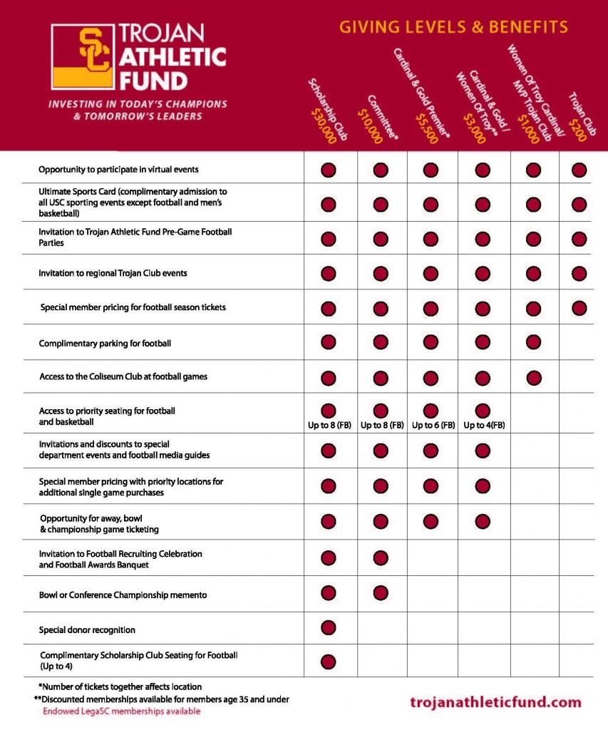 TAF Benefits Chart 2015 Brochure Size